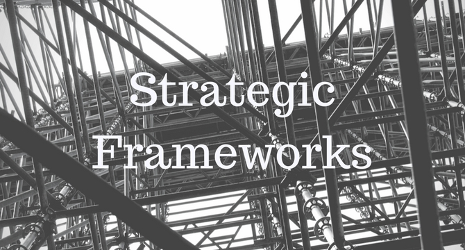 Strategic framework resource available from BoardSource